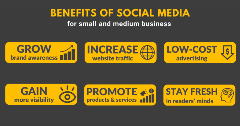 benefits of social media for small business