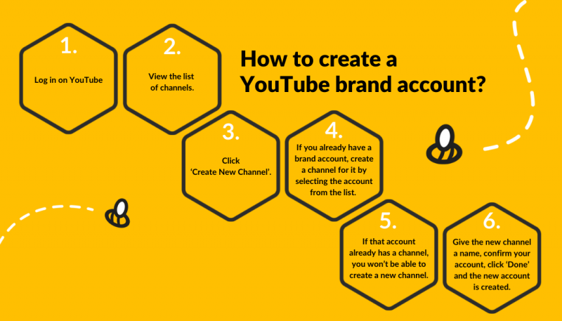 How_to_create_a_YouTube_brand_account