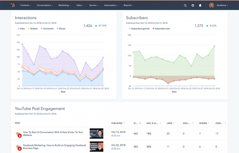 Social 3 800x511 - Social Listening: Why You Should Implement it & Tools to Make it Easier