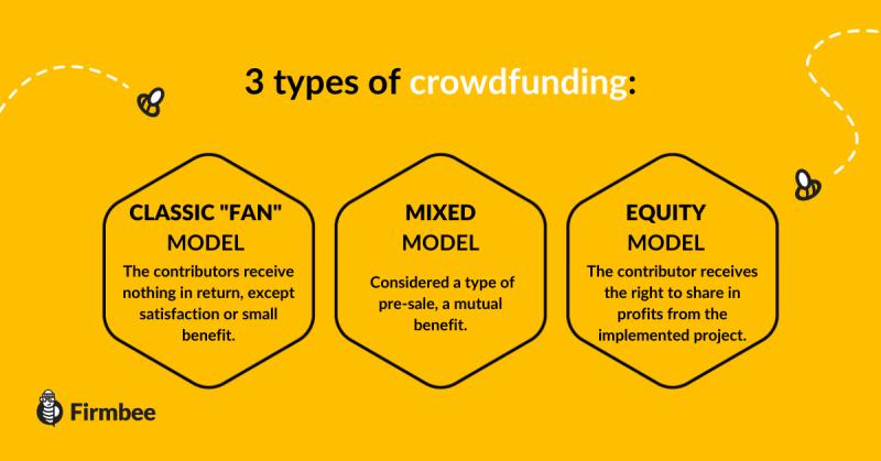 types_of_crowdfunding
