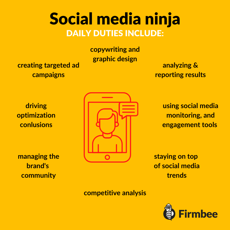 Working_in_social_media_how_to_become_a_social_media_ninja