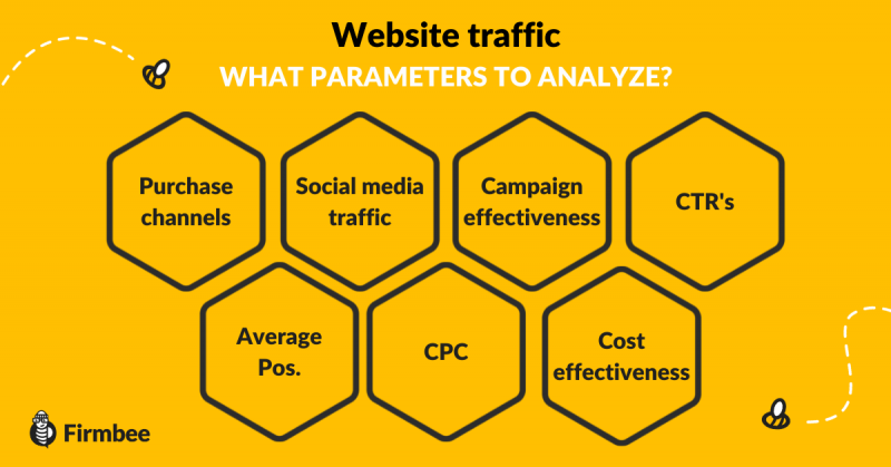 analyse_your_website_traffic