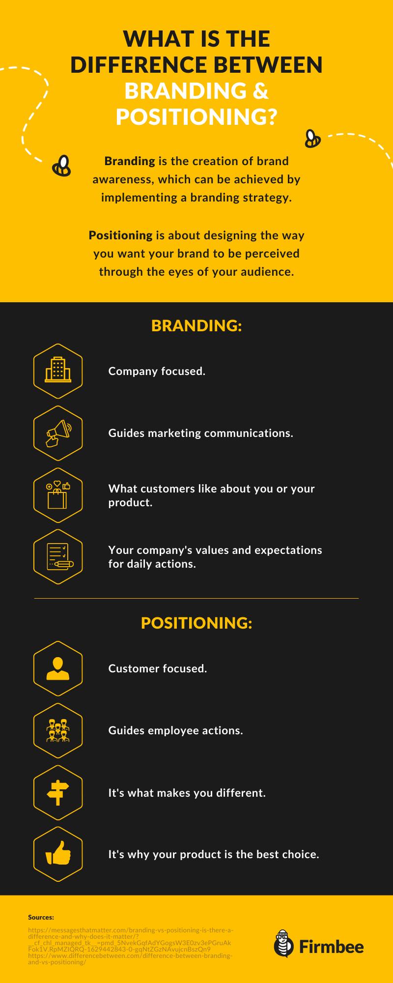 branding_strategy_for_startups