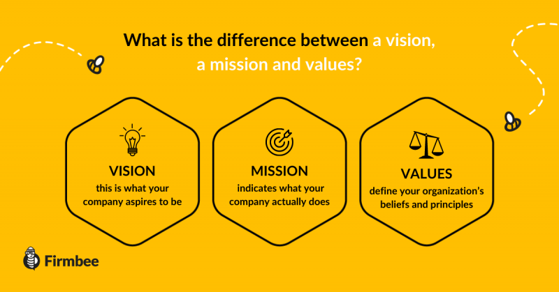 company_value_and_mission