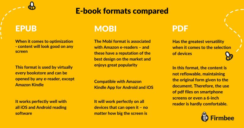 popular_e-book_formats
