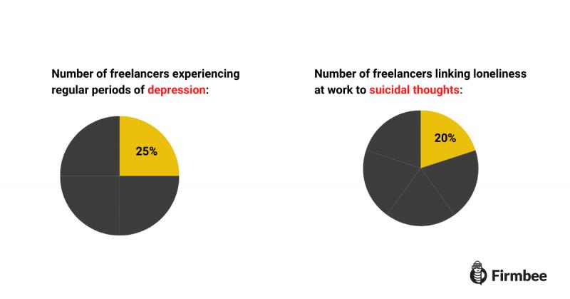 freelance_struggles