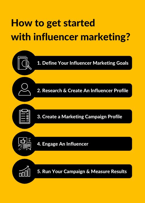 guide_to_influencer_marketing