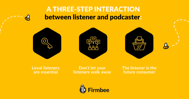 how to get more podcast listeners