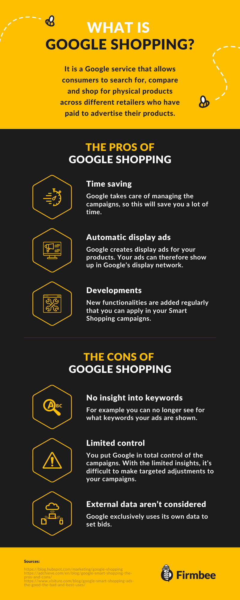 how_does_google_shopping_work