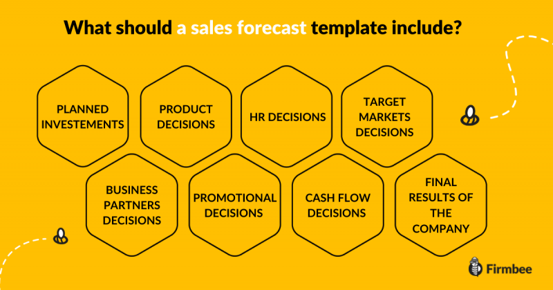 how to create a sales forecast