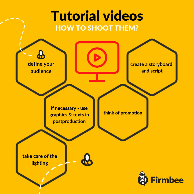 how_to_make_tutorial_videos