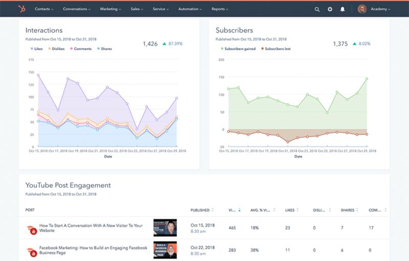 hubspot social listening tools