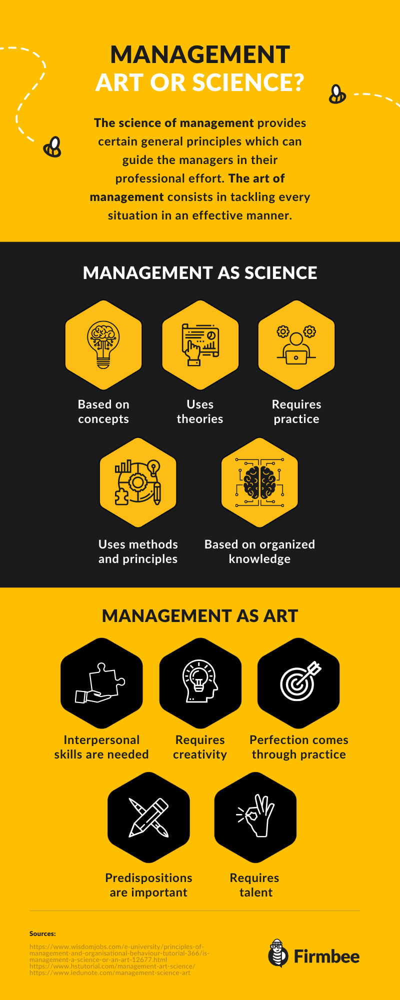 is_management_an_art_or_science