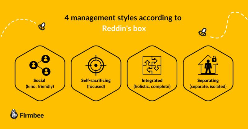 management_styles