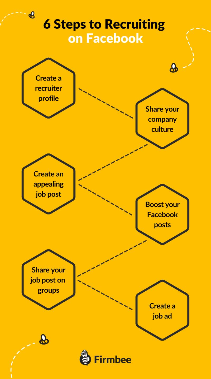 recruiting_on_facebook