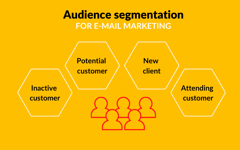 successful_e-mail_marketing_campaign.png
