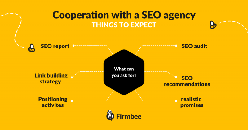 things_to_expect_from_your_SEO_agency