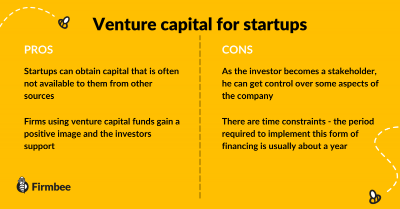 venture_capital_funds_for_startups