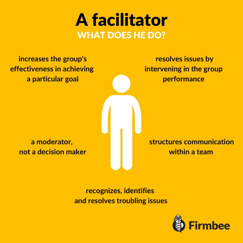 facilitation_for_effective_teamwork